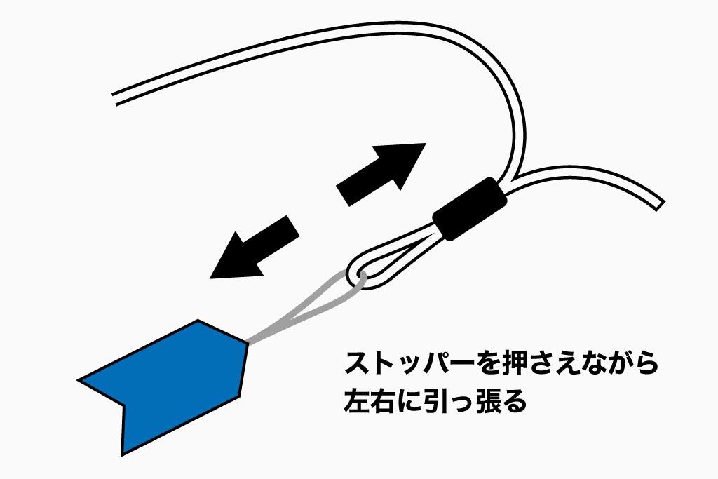 シンカーストッパーの付け方